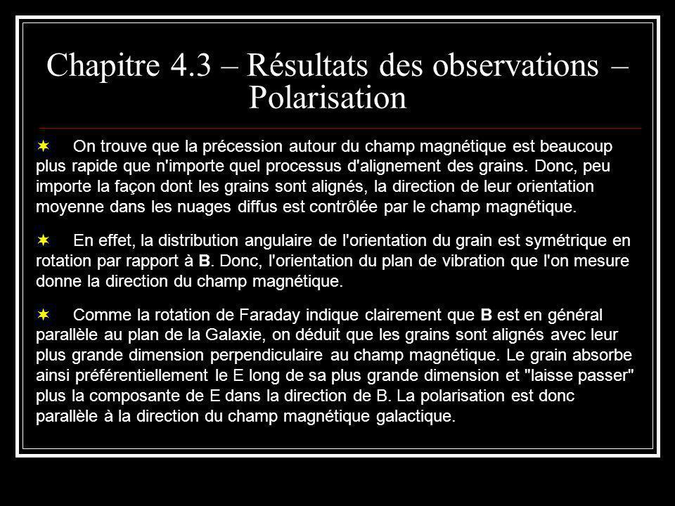 Chapitre 4.3 – Résultats des observations – Polarisation