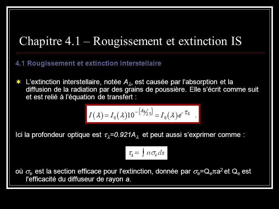 Chapitre 4.1 – Rougissement et extinction IS