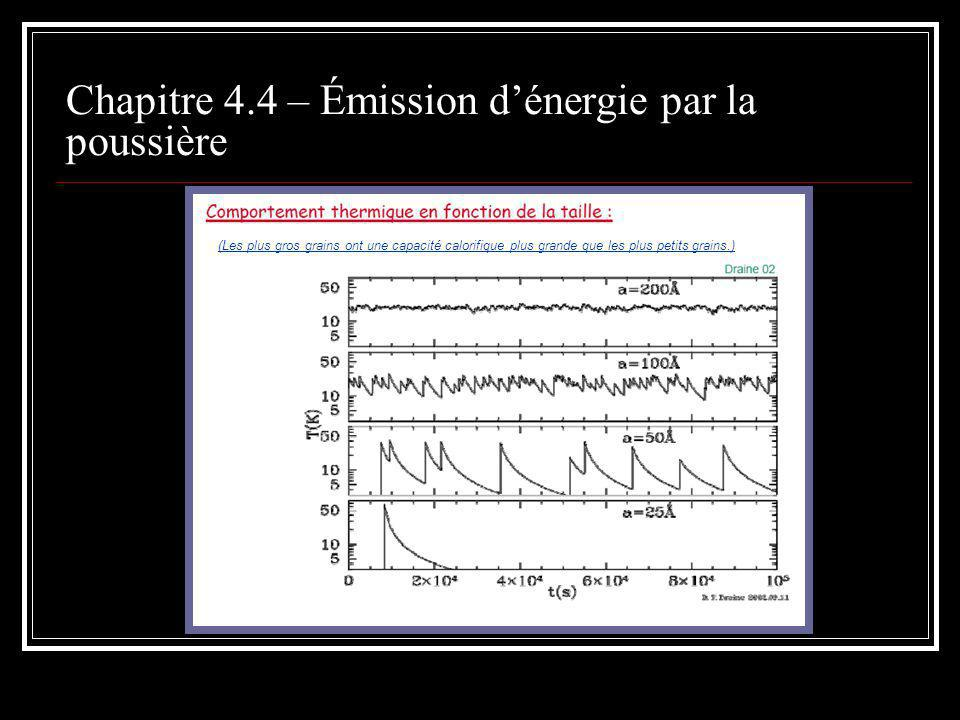 Chapitre 4.4 – Émission d'énergie par la poussière