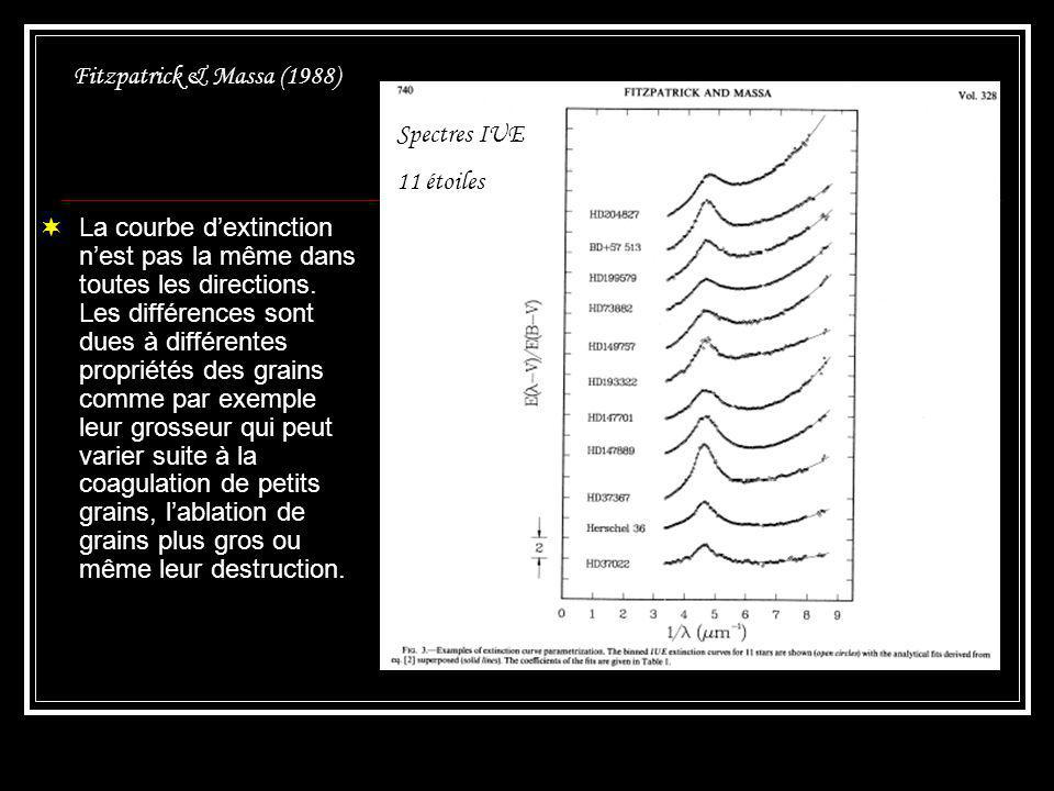 Fitzpatrick & Massa (1988) Spectres IUE. 11 étoiles.