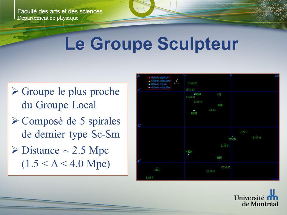 Le Groupe Sculpteur Groupe le plus proche du Groupe Local
