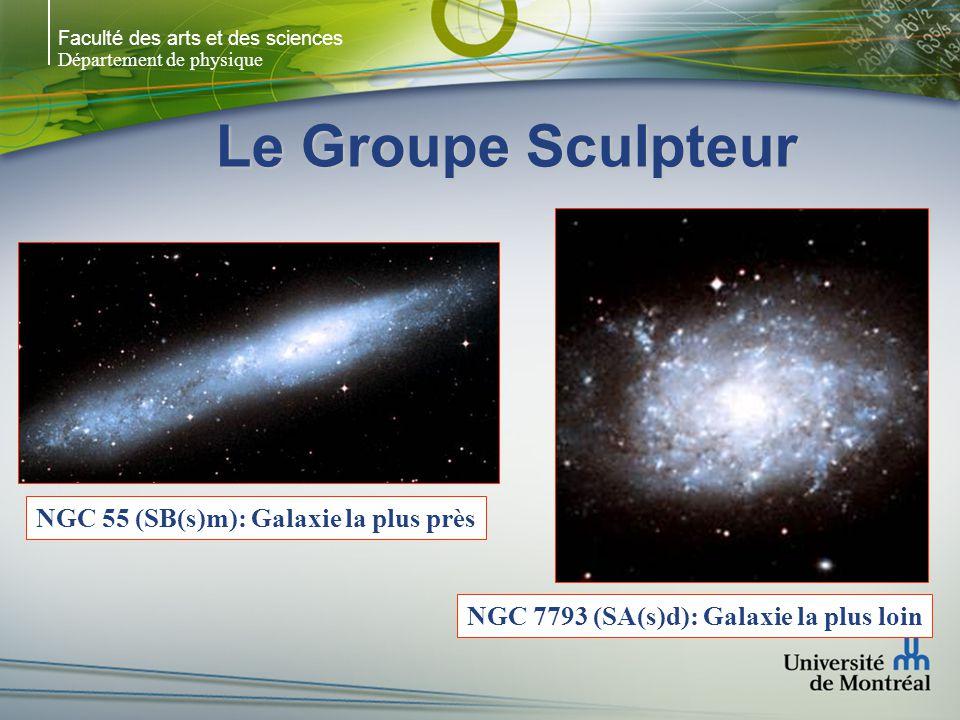 Le Groupe Sculpteur NGC 55 (SB(s)m): Galaxie la plus près
