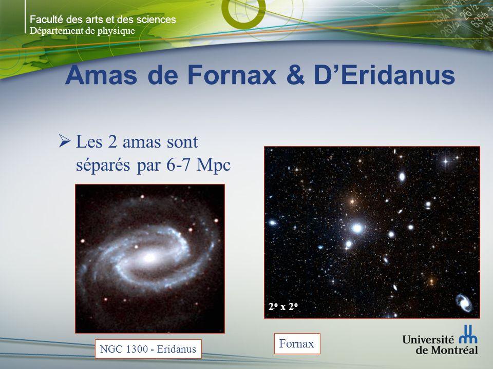Amas de Fornax & D'Eridanus