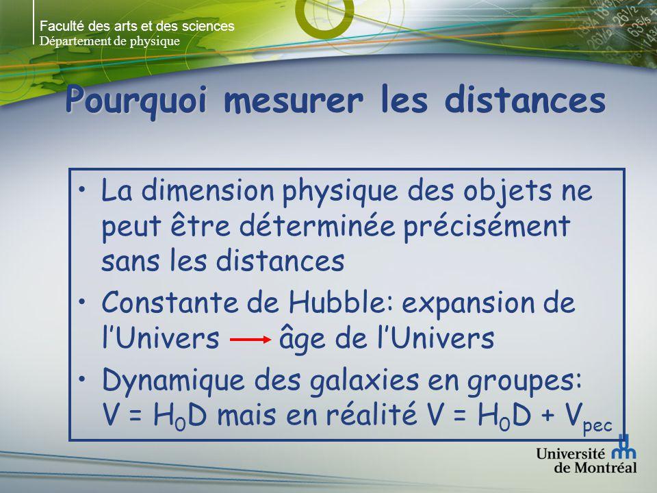 Pourquoi mesurer les distances