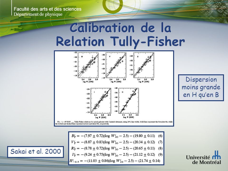 Calibration de la Relation Tully-Fisher