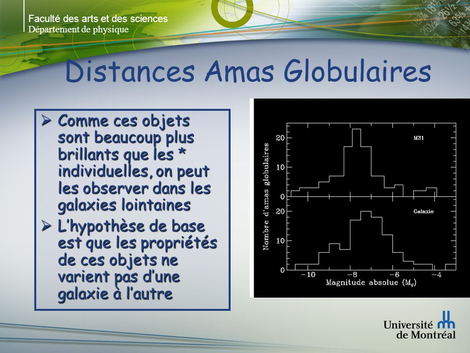 Distances Amas Globulaires