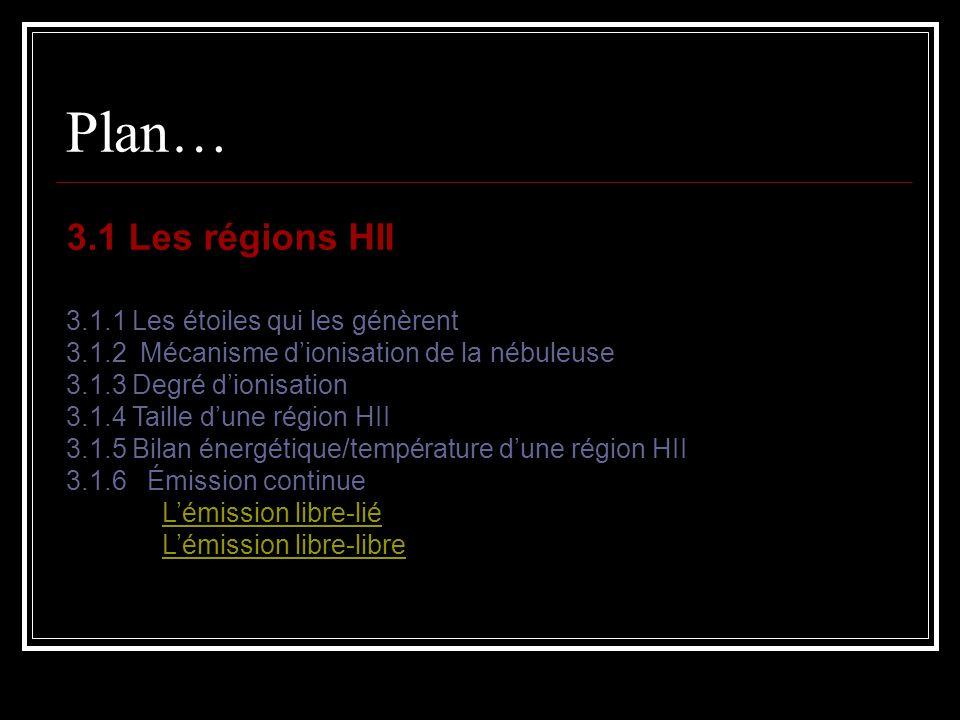 Plan… 3.1 Les régions HII 3.1.1 Les étoiles qui les génèrent