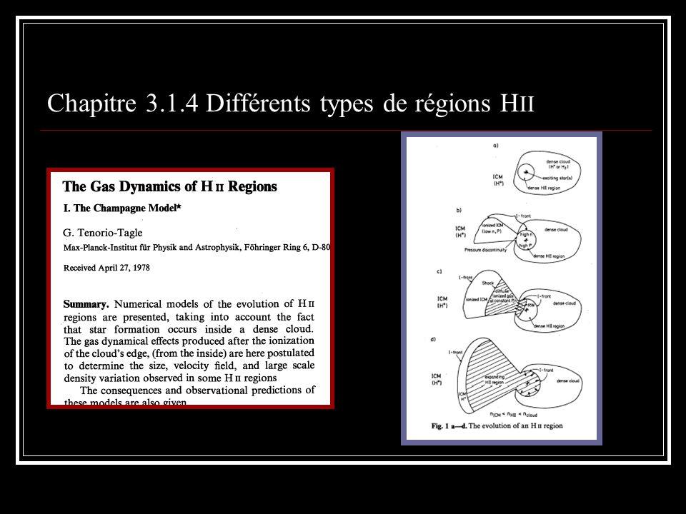Chapitre 3.1.4 Différents types de régions HII