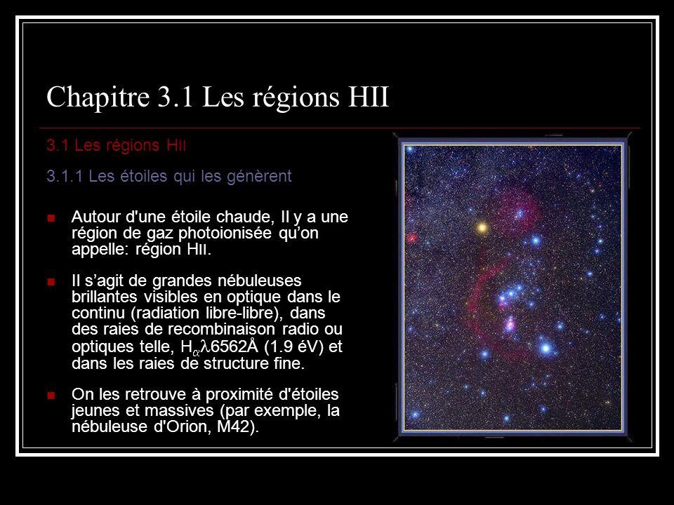 Chapitre 3.1 Les régions HII
