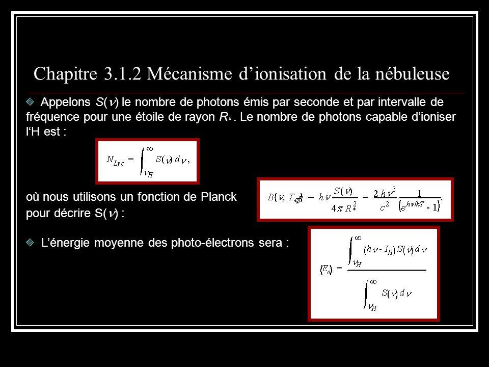 Chapitre 3.1.2 Mécanisme d'ionisation de la nébuleuse