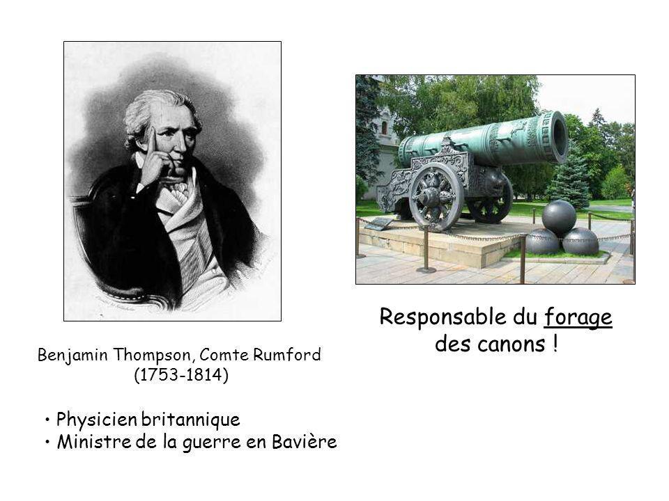 Benjamin Thompson, Comte Rumford