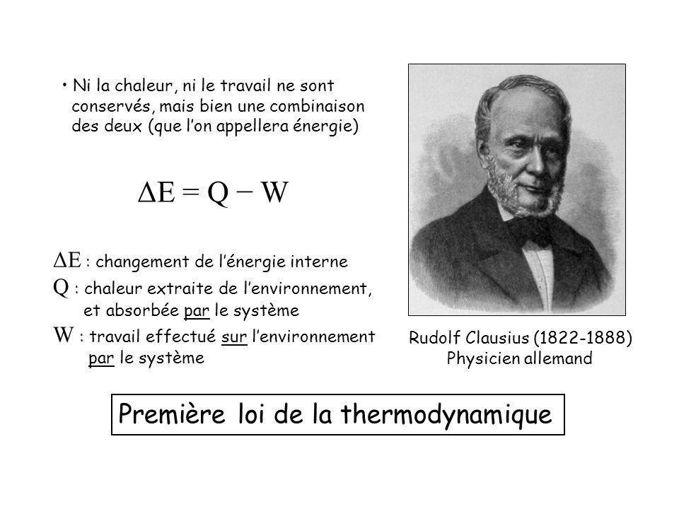 ΔE = Q − W Première loi de la thermodynamique