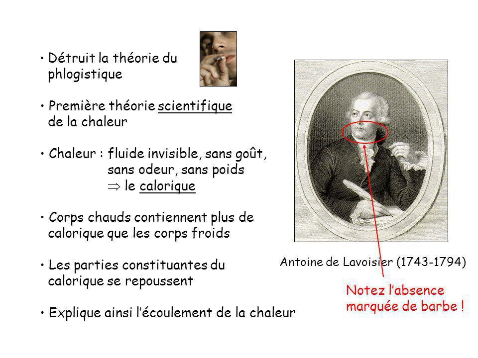 Antoine de Lavoisier (1743-1794)