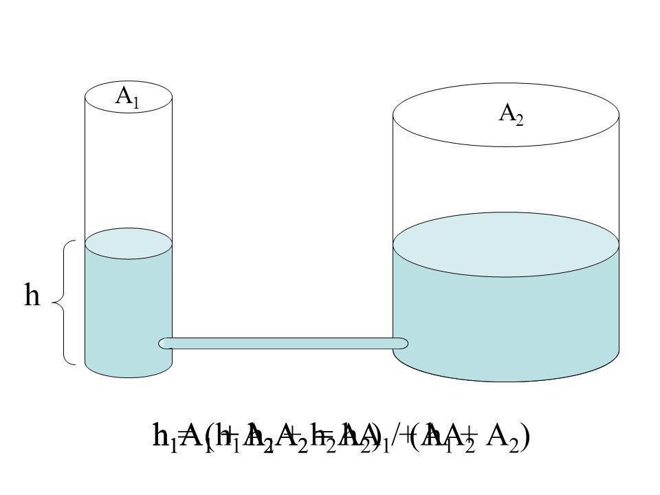 h h = (h1A1 + h2A2) / (A1 + A2) h1A1 + h2A2 = h1A1 + h2A2 = hA1 + hA2