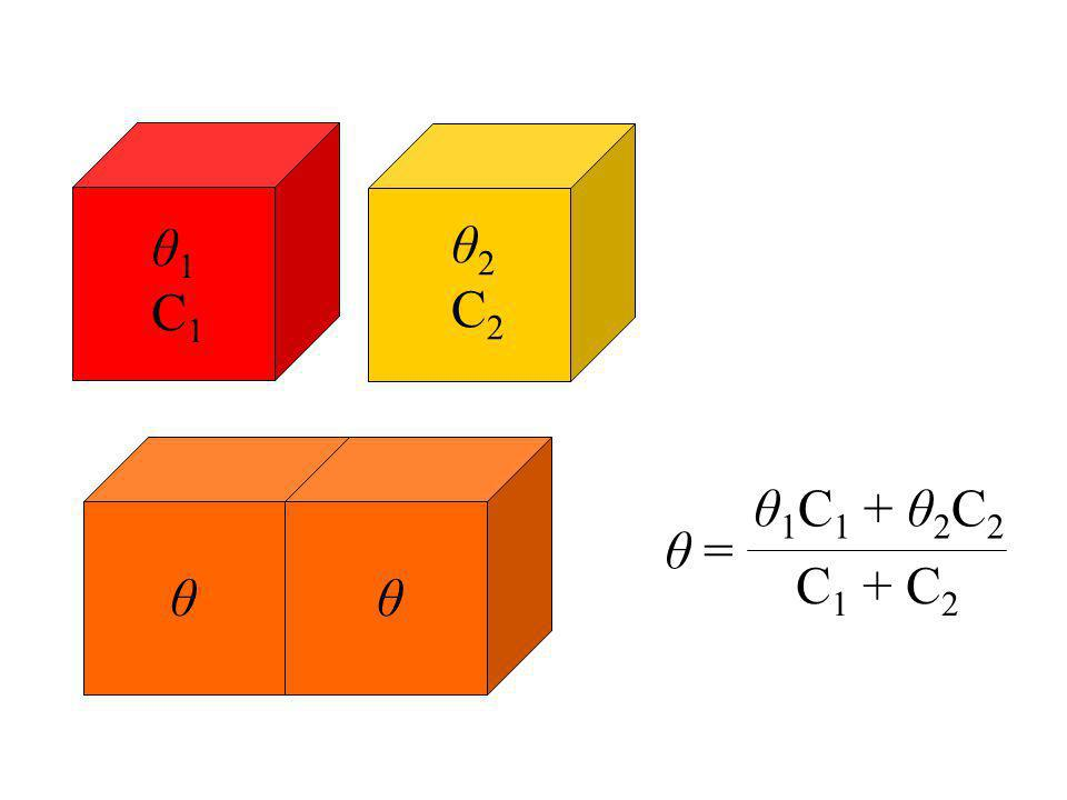 θ1 C1 θ2 C2 θ1C1 + θ2C2 θ = C1 + C2 θ θ