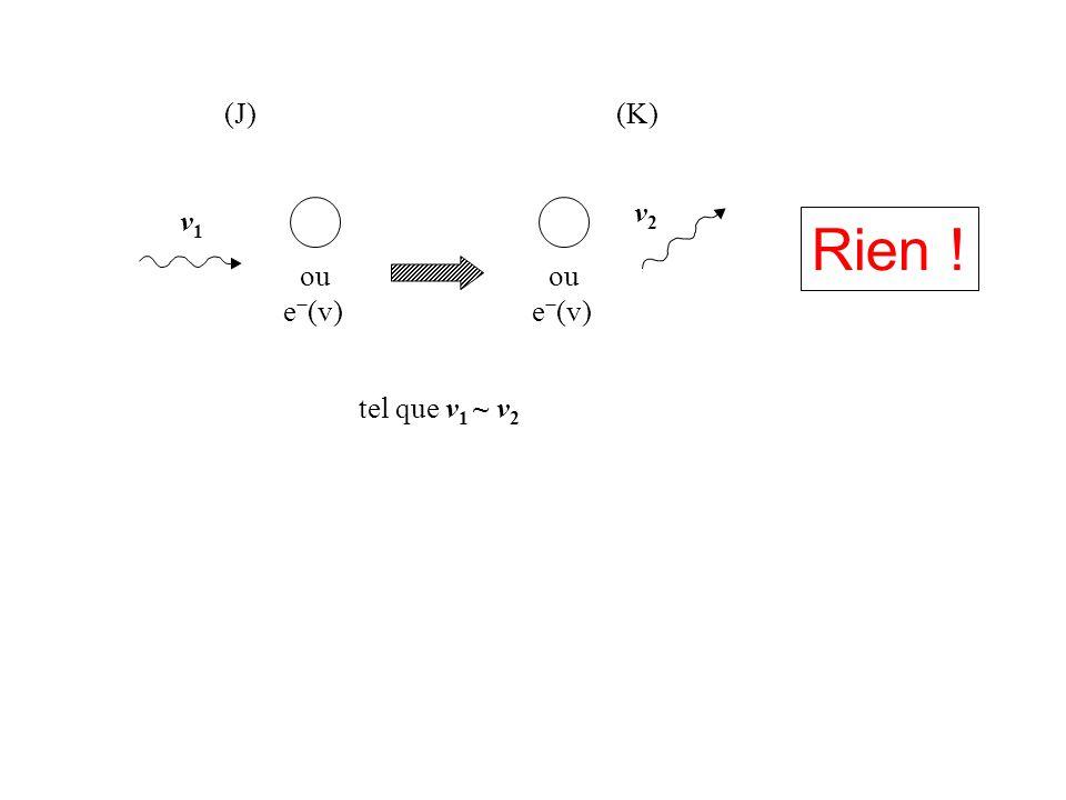 (J) (K) v2 v1 Rien ! ou e−(v) ou e−(v) diffusion tel que v1 ~ v2