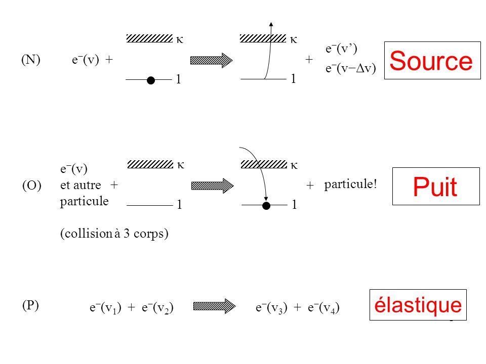 Source Puit élastique κ κ e−(v') ionisation collisionnelle (N) e−(v) +