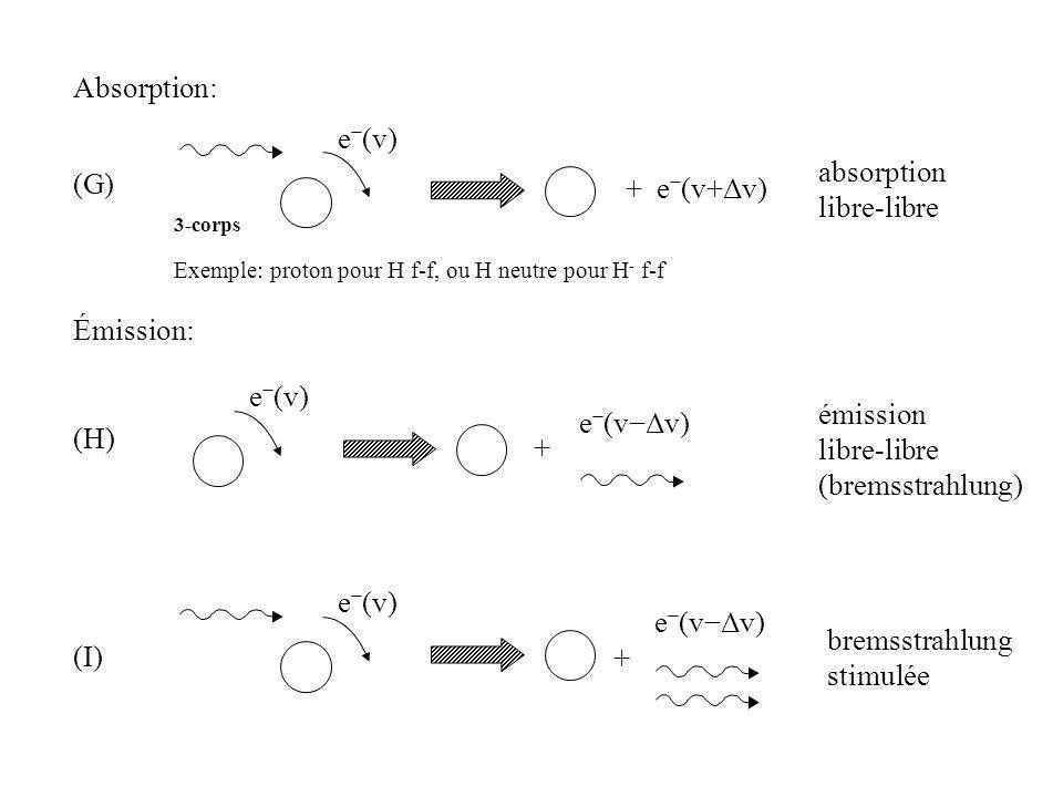 Absorption: e−(v) absorption (G) + e−(v+Δv) libre-libre Émission: