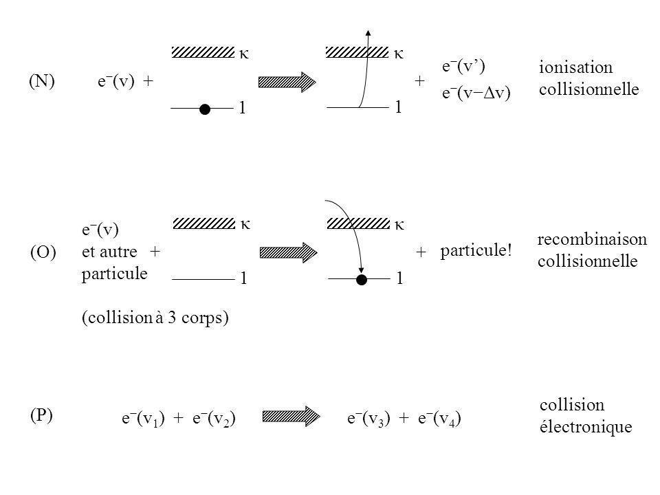 κ κ. e−(v') ionisation. collisionnelle. (N) e−(v) + + e−(v−Δv) 1. 1. κ. κ. e−(v) et autre +