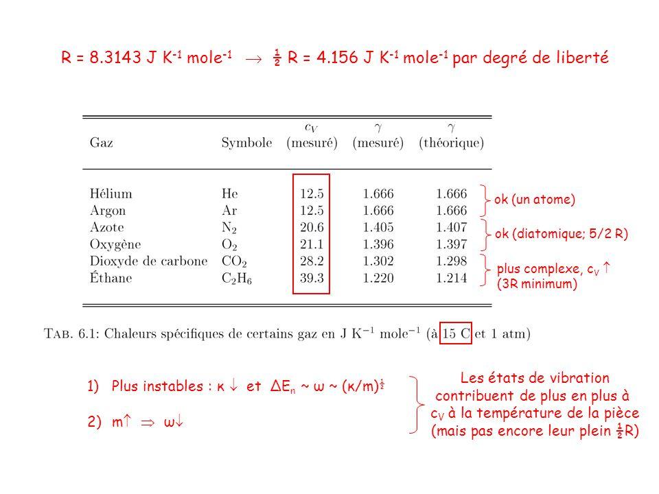 R = 8.3143 J K-1 mole-1  ½ R = 4.156 J K-1 mole-1 par degré de liberté