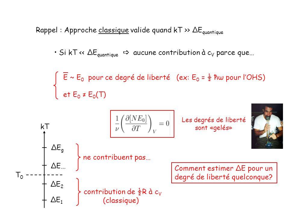 Rappel : Approche classique valide quand kT >> ΔEquantique