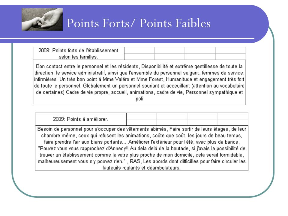 Points Forts/ Points Faibles