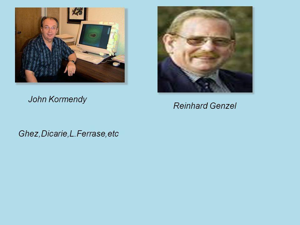 John Kormendy Reinhard Genzel Ghez,Dicarie,L.Ferrase,etc