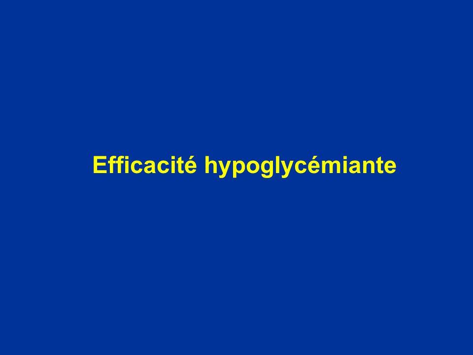 Efficacité hypoglycémiante