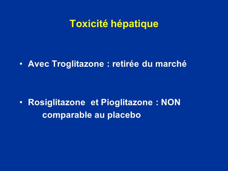 Toxicité hépatique Avec Troglitazone : retirée du marché