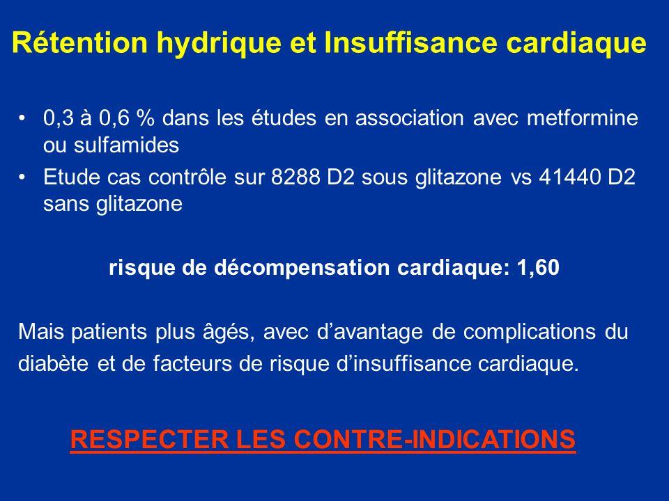 Rétention hydrique et Insuffisance cardiaque