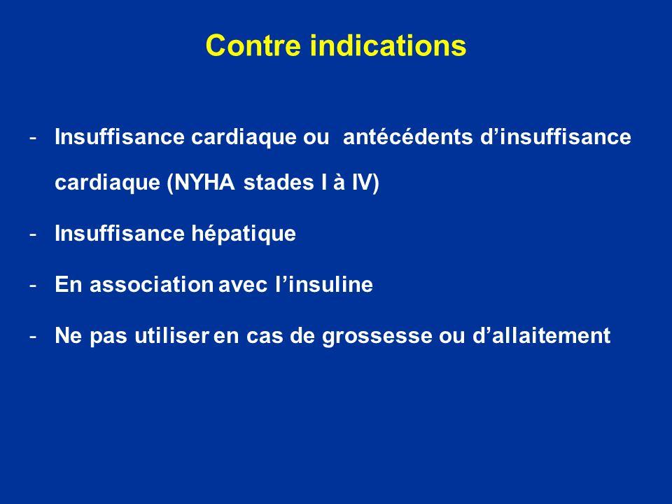 Contre indications Insuffisance cardiaque ou antécédents d'insuffisance cardiaque (NYHA stades I à IV)