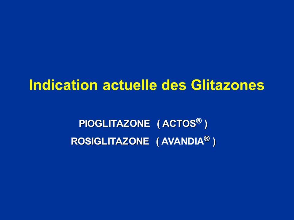 Indication actuelle des Glitazones