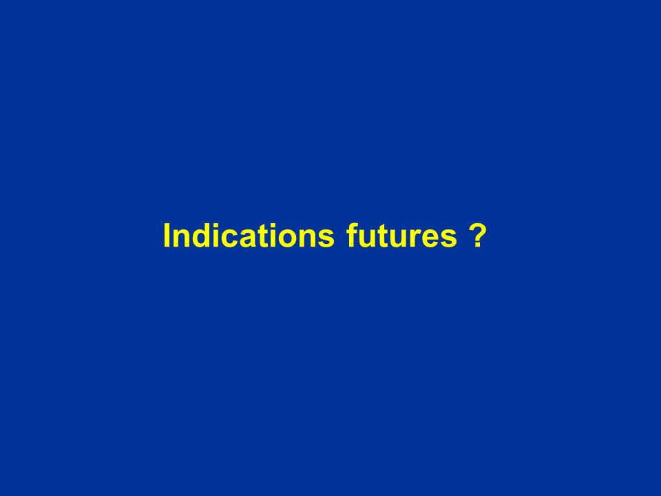 Indications futures