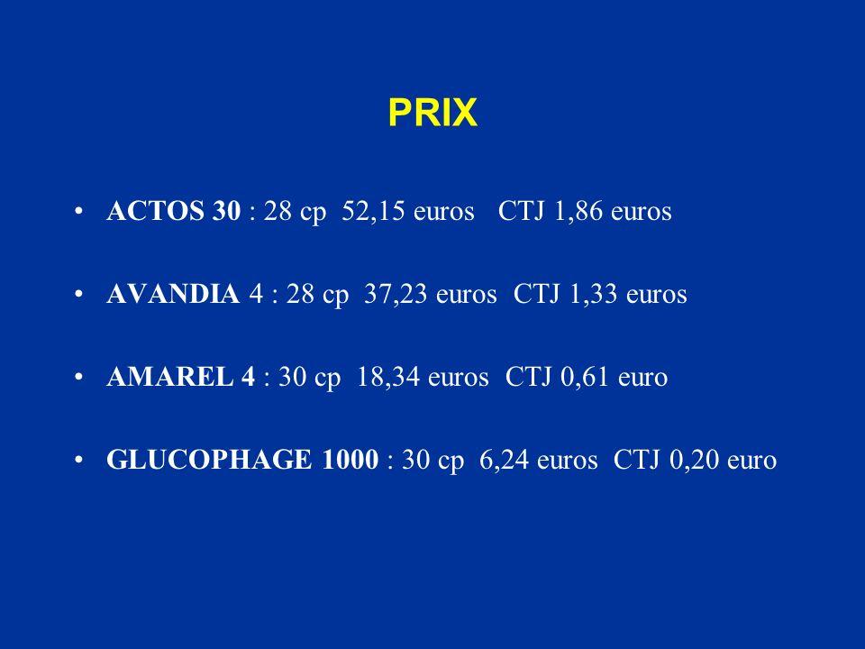 PRIX ACTOS 30 : 28 cp 52,15 euros CTJ 1,86 euros