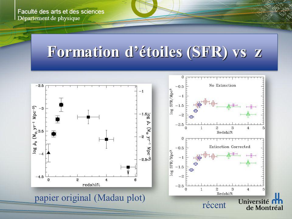 Formation d'étoiles (SFR) vs z