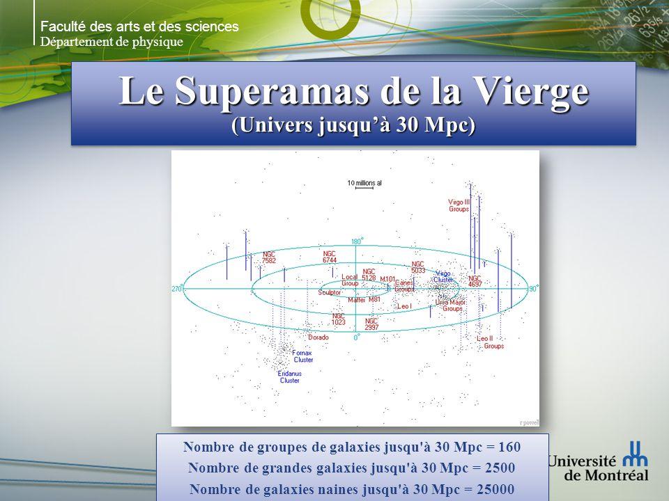 Le Superamas de la Vierge (Univers jusqu'à 30 Mpc)