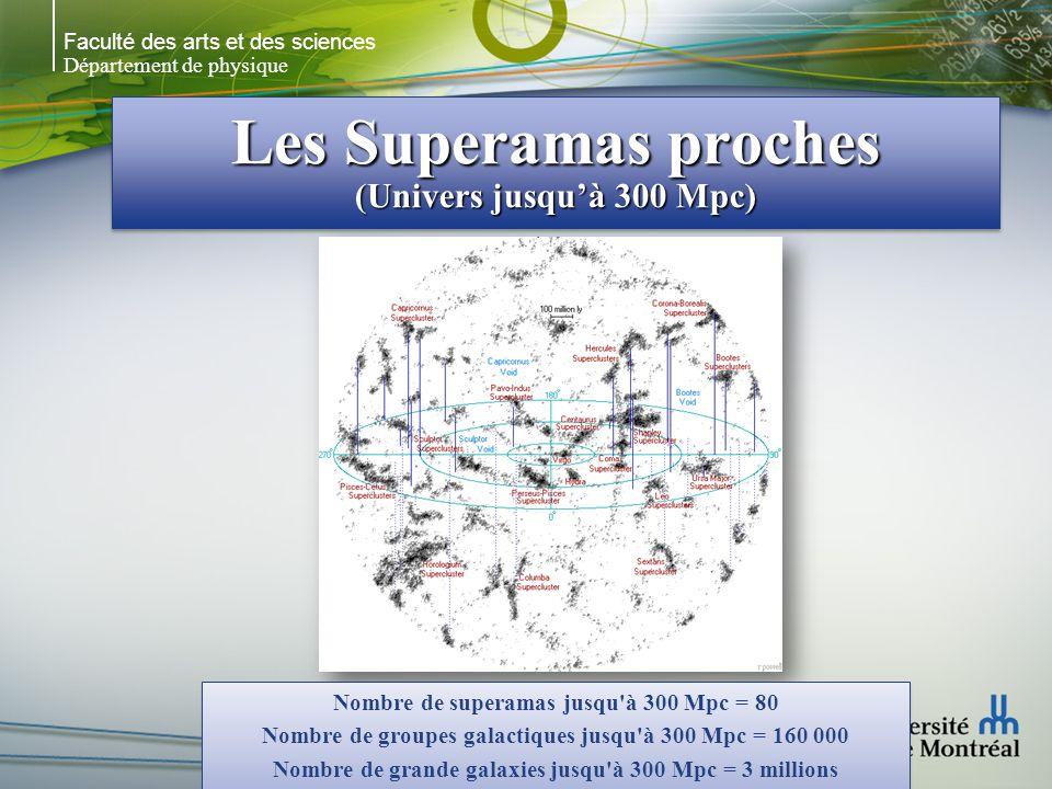 Les Superamas proches (Univers jusqu'à 300 Mpc)