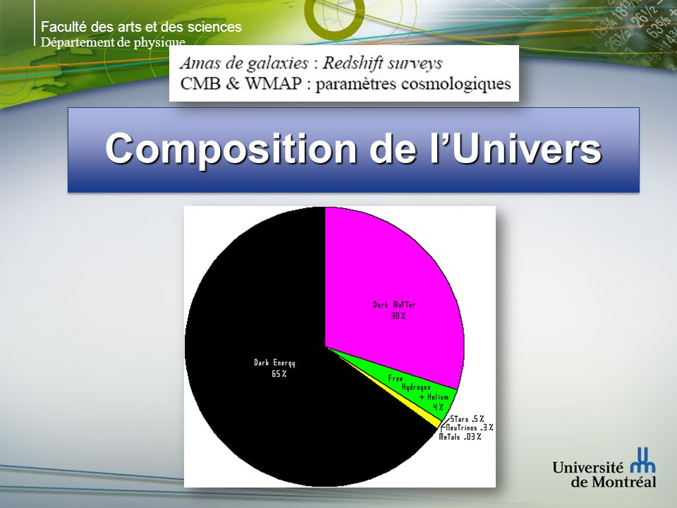 Composition de l'Univers