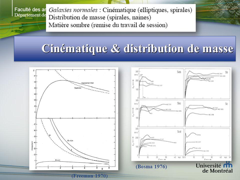 Cinématique & distribution de masse