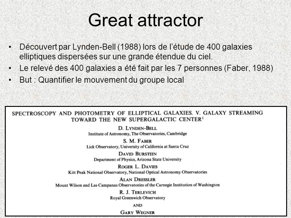 Great attractor Découvert par Lynden-Bell (1988) lors de l'étude de 400 galaxies elliptiques dispersées sur une grande étendue du ciel.