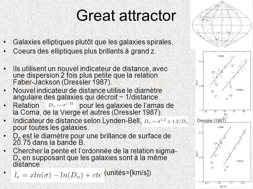 Great attractor Galaxies elliptiques plutôt que les galaxies spirales.