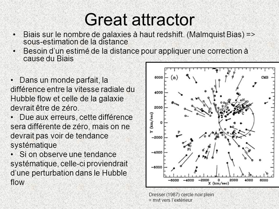 Great attractor Biais sur le nombre de galaxies à haut redshift. (Malmquist Bias) => sous-estimation de la distance.