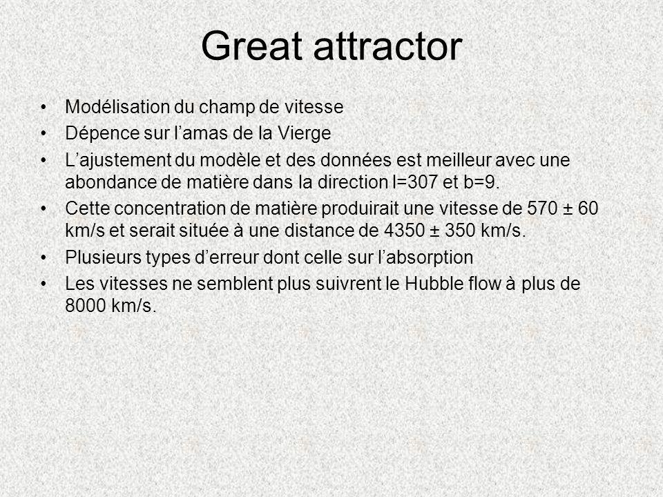 Great attractor Modélisation du champ de vitesse