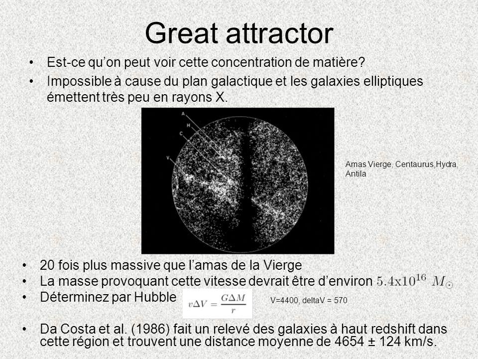 Great attractor Est-ce qu'on peut voir cette concentration de matière