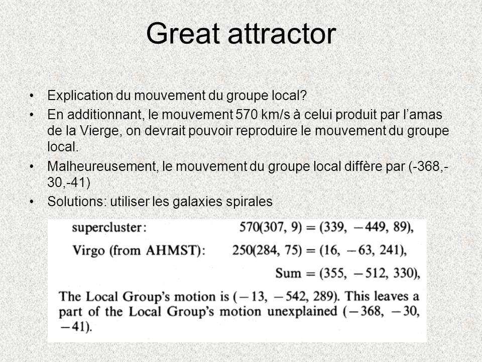Great attractor Explication du mouvement du groupe local