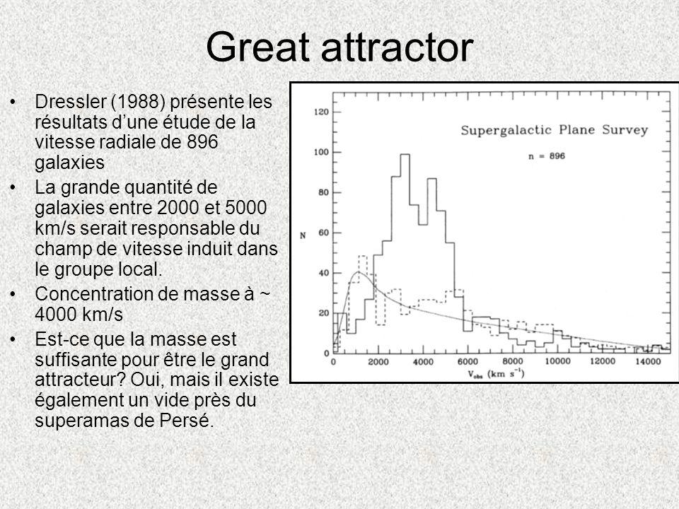 Great attractor Dressler (1988) présente les résultats d'une étude de la vitesse radiale de 896 galaxies.