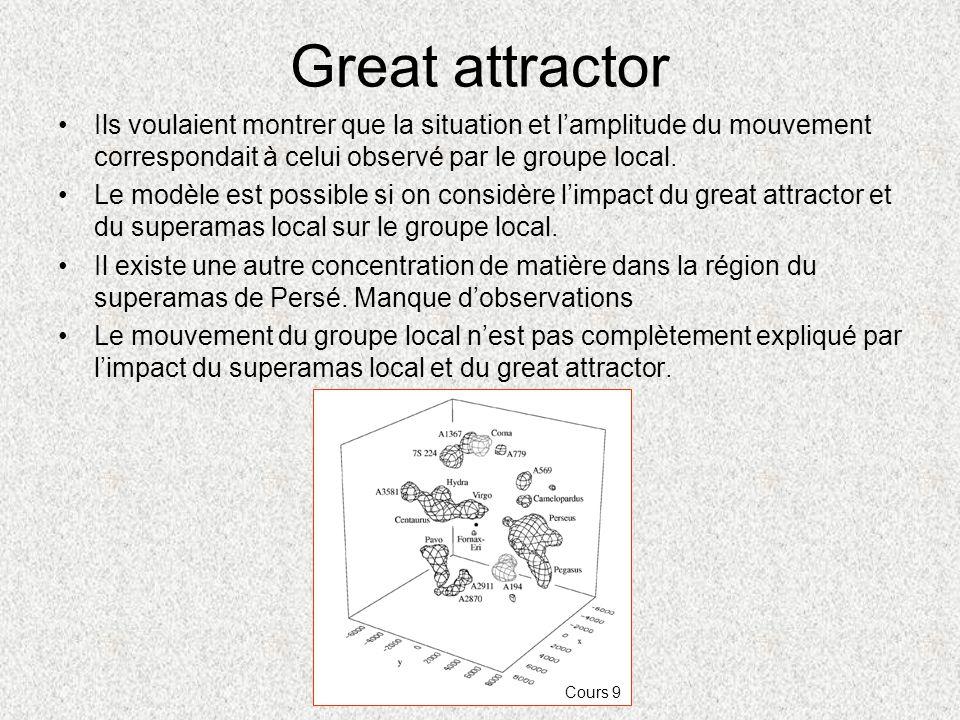 Great attractor Ils voulaient montrer que la situation et l'amplitude du mouvement correspondait à celui observé par le groupe local.