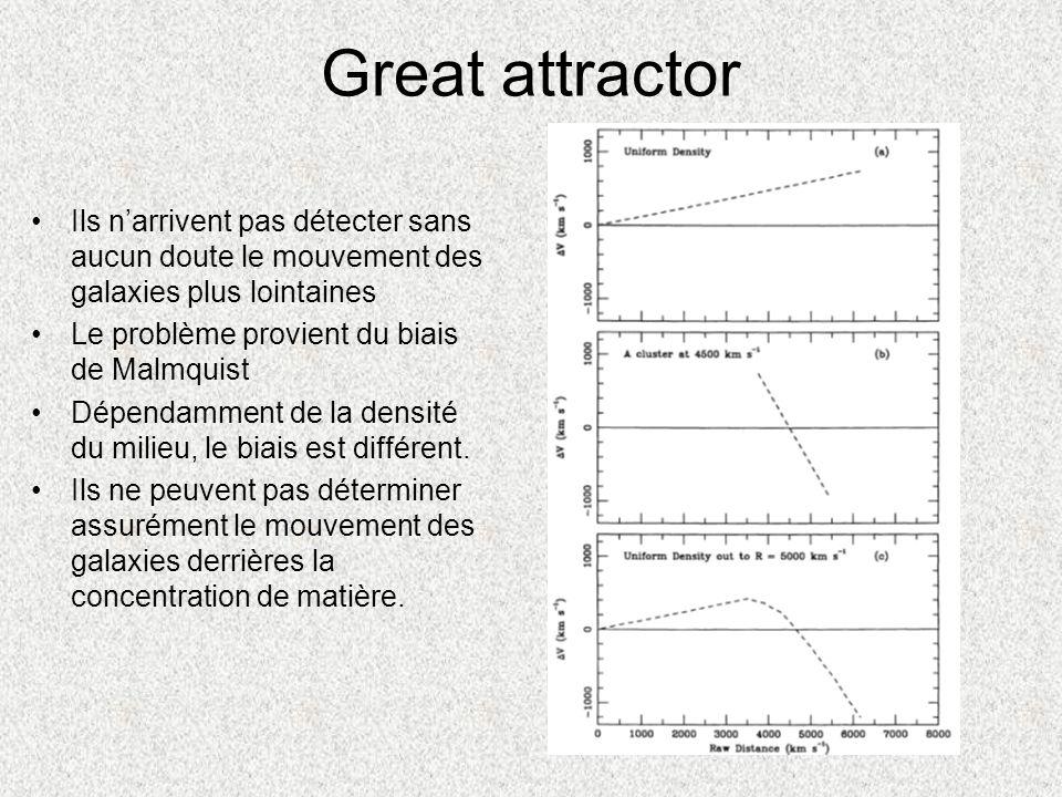 Great attractor Ils n'arrivent pas détecter sans aucun doute le mouvement des galaxies plus lointaines.