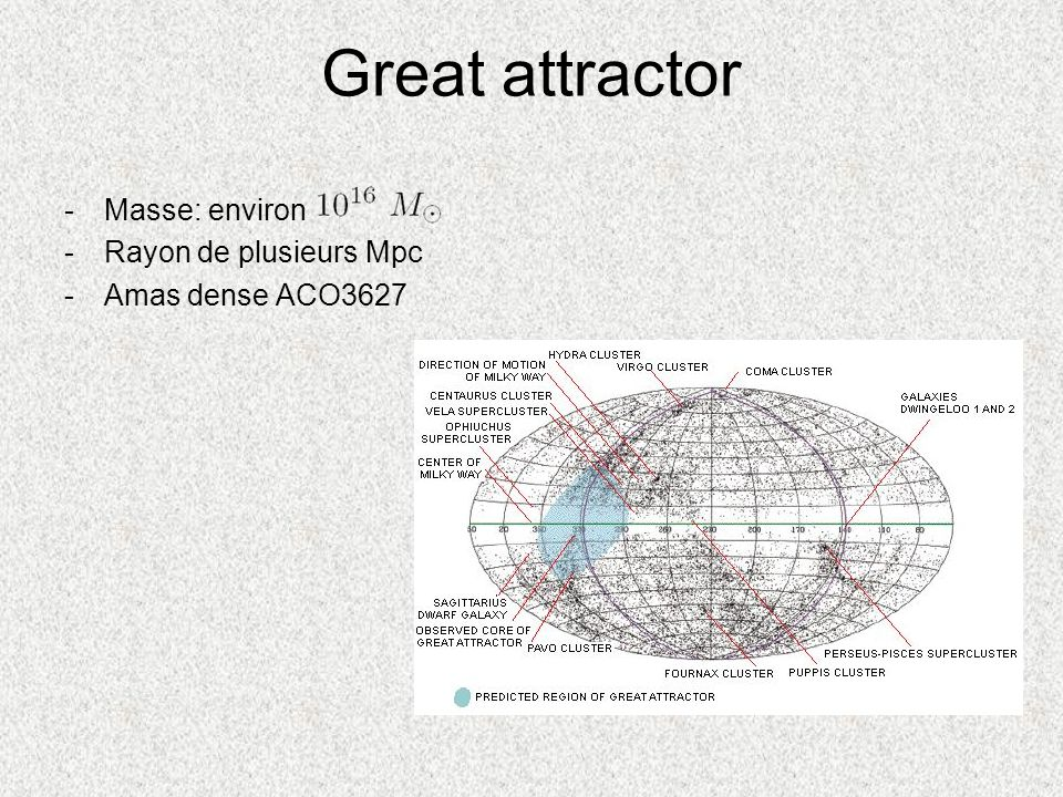 Great attractor Masse: environ Rayon de plusieurs Mpc