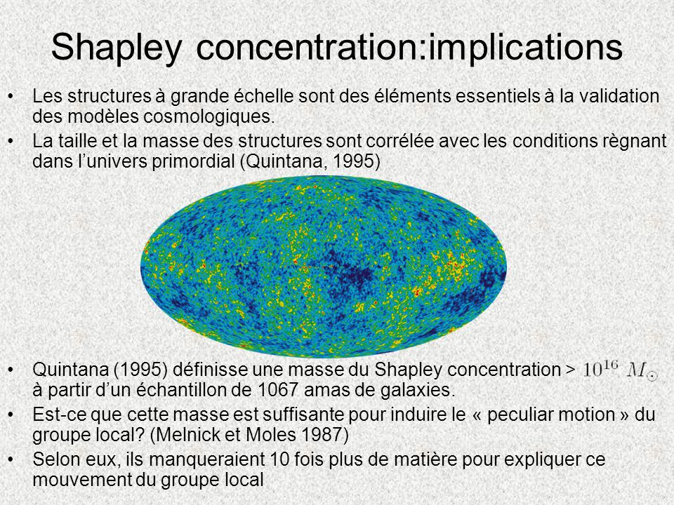 Shapley concentration:implications
